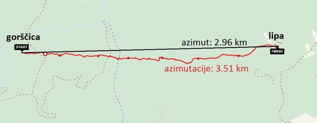 azimutacije map